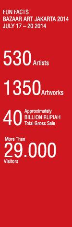 fun fact15 MUHER expondrá en la Bazaar Art de Yakarta 2015 (Indonesia)